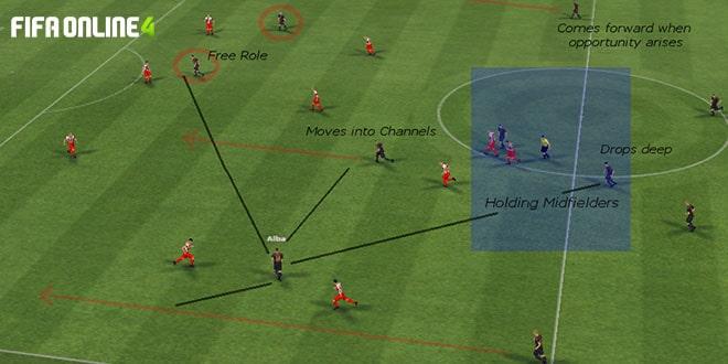 Leo Rank Huyền Thoại 3 Với Đội Hình 5-2-1-2 Trong FO4