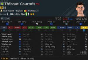 chi so Thibaut Courtois 18 fo4-min