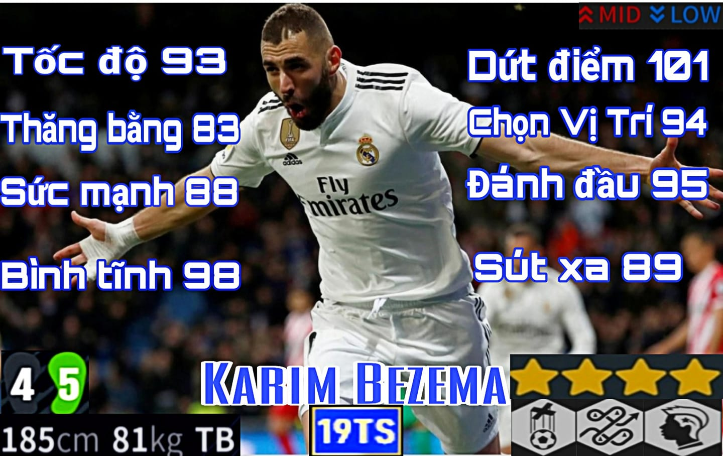 Review Karim Benzema 19TOTS Trong FiFa Online 4