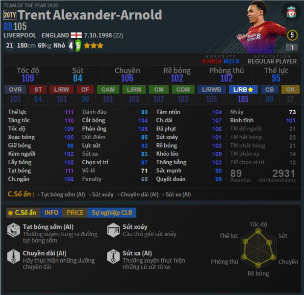chi-so-trent-alexander-arnold-20toty