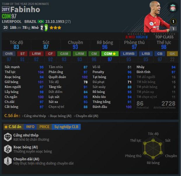 cho-so-fabinho-20totyn-fo4